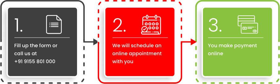 Book Online Consultation process